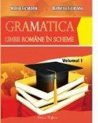 Gramatica limbii romane scheme Volumul