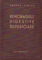 Hemoragiile digestive superioare