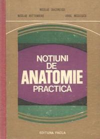 Notiuni de anatomie practica