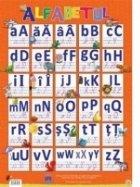 Plansa Alfabetul (50x70 cm)