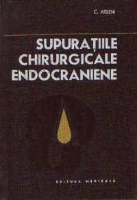 Supuratiile chirurgicale endocraniene
